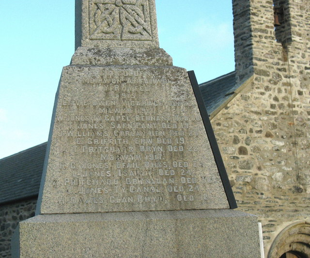 Cofeb Ryfel 1914-1918 War Memorial