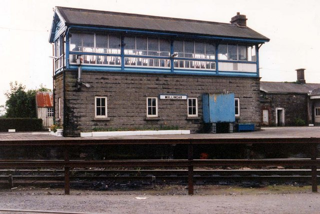 Mullingar Signal Box