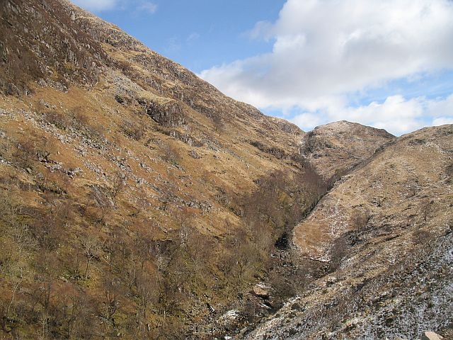 Head of Glen Ure