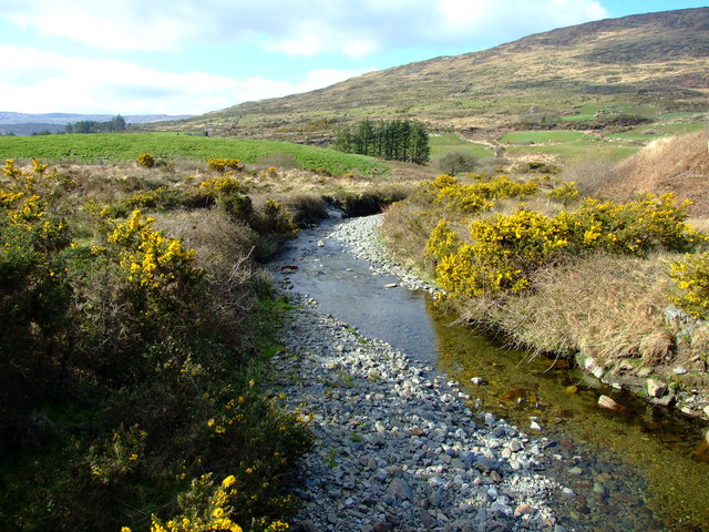 Gortloughra River, Gortloughra