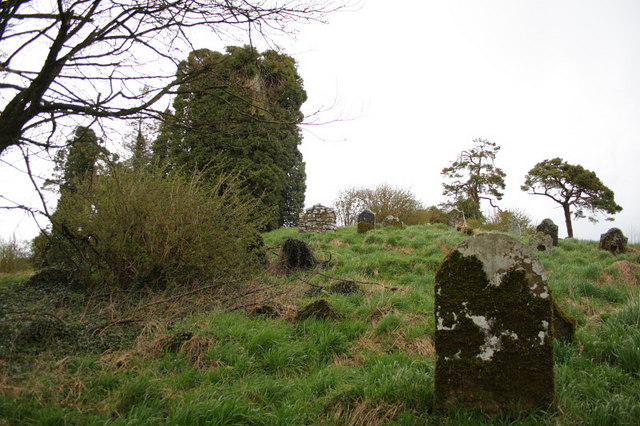 Ruined church and graveyard