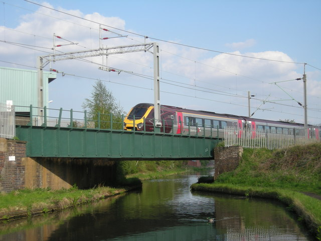 Canal & railway