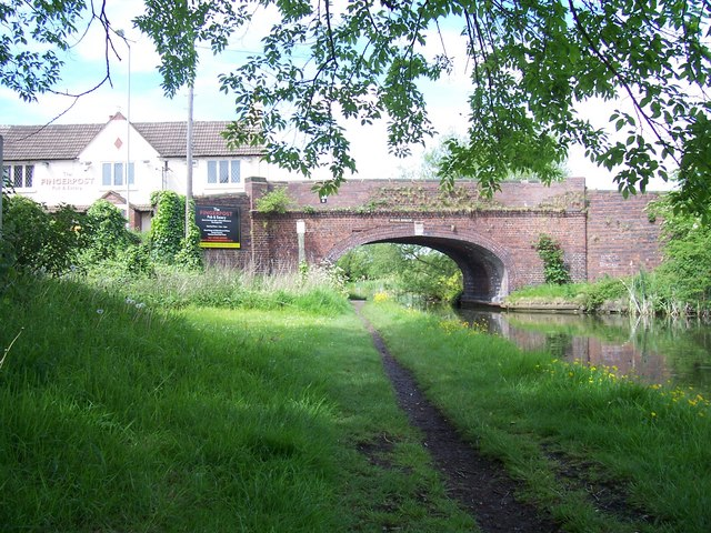 Yorks Bridge - Wyrley & Essington Canal