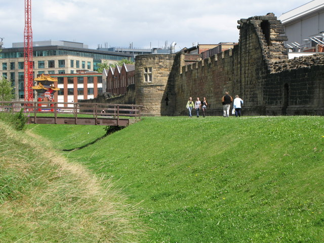 The moat in front of West Walls