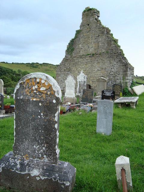 Ruins of Old Drumholm Church
