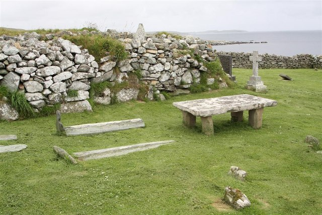 Burial Ground at Framgord